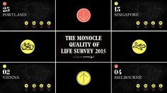 The Monocle Quality of Life Survey 2015