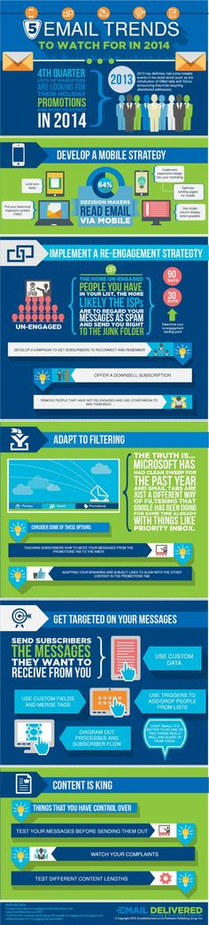 5 email trends to watch for in 2014 #infografia #infographic #internet
