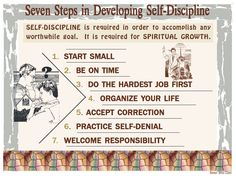 For over 2 centuries, Christianity was successful without the divisive later teachings of denominations, creeds, doctrines, or institutions of men. Bible Study Group, Bible Study Tools, Presence Of The Lord, Understanding The Bible, Bible Trivia, Trivia Games, Self Discipline, Bible Crafts, Study Notes