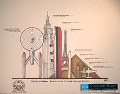 Starship Enterprise relative scale to world landmarks