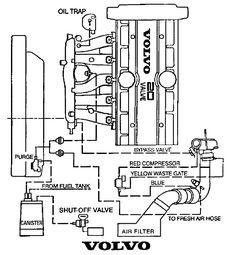 2000 v70 xc vaccum diagram
