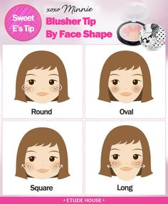 Etude House | Blusher Tips for Different Face Shapes
