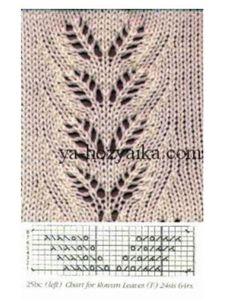 Пуловер спицами для женщин - схема и описание Knitting Stitches, Knitting Designs, Knitting Needles, Hand Knitting, Knitting Patterns, Big Knit Blanket, Jumbo Yarn, Big Knits, Knit Pillow