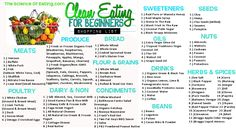 Trendy fitness for beginners clean eating cleanses Ideas What Is Clean Eating? 8 Simple Guidelines for Beginners Clean Eating Recipes for Weight Loss! 50 Healthy Recipes for Every Meal of the Day Clean Eating Challenge, Clean Eating Tips, Eating Habits, Paleo For Beginners, Clean Eating For Beginners, Real Food Recipes, Diet Recipes, Healthy Recipes, Healthy Options