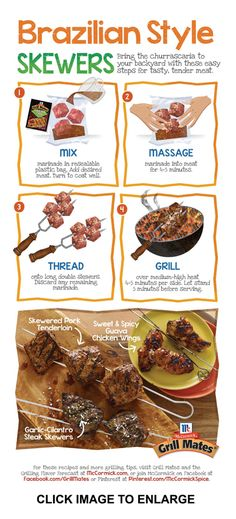Serve Restaurant-Style Brazilian BBQ in Your Backyard Brazilian-Style Garlic-Cilantro Steak...