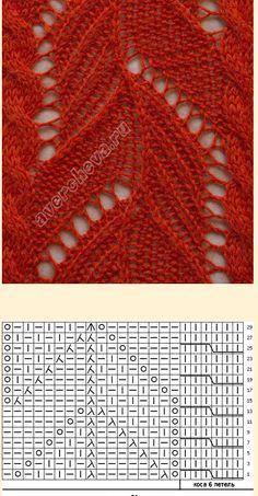 knit chart