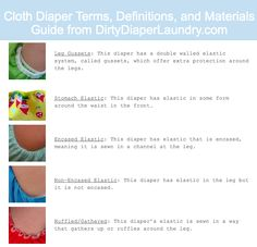 Terms and definitions guide - explains types of closures, sizing, and fabric options