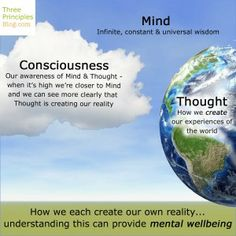 Mind+Thought+Consciousness = How human experience is created and experienced