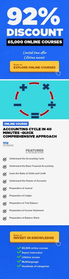 "Accounting Cycle in 40 Minutes -Quick Comprehensive Approach Finance, Business #onlinecourses #onlinecoursescolleges #jobskills  Learn Accounting Cycle and basics of Financial Accounting in just 40 Minutes. ***PLEASE WATCH VIDEO ALONG WITH ITS  CAPTIONS FOR BETTER UNDERSTANDING*** ******* Use the coupon code ""112233"" ****** to get this course for $11 . Only for first 2000 enrollments. Do ..."