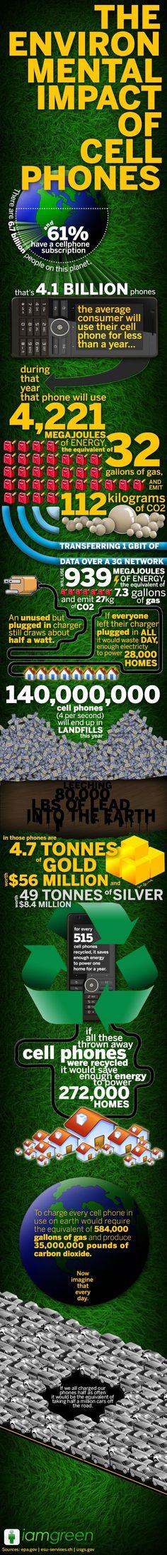 Nos estamos cargando el planeta con los teléfonos móviles