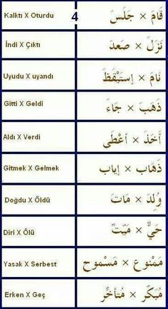 Turkish Lessons, Arabic Lessons, Learn Turkish Language, Arabic Language, Arabic Verbs, Quick Morning Workout, Spoken Arabic, Language Quotes, Old Egypt