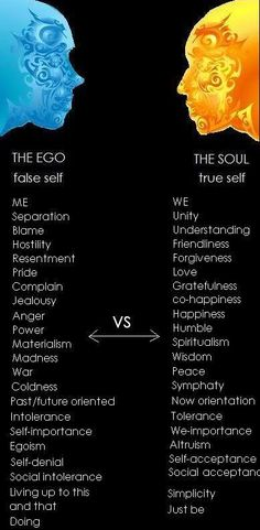 ego v soul. This. Is. Everything. This is literally the most helpful thing I've seen in my entire life and I hope other ppl see it and get it and use it. It's so hard to figure out where your feelings are being motivated from. This helps.