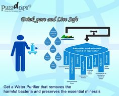 Get a Water Purifier that removes the harmful bacteria and preserve the essential minerals!! Purodrops.com