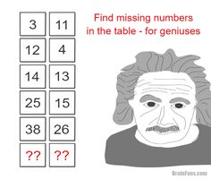 missing numbers in the table for geniuses
