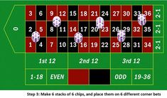Best Roulette Strategy for Optimal Results. There are three main types of Roulette game available, and each one has its differences from the others Casino Theme Parties, Casino Party, Casino Games, Roulette Strategy, Roulette Game, Vegas Casino, Las Vegas, Win Casino, Casino Night
