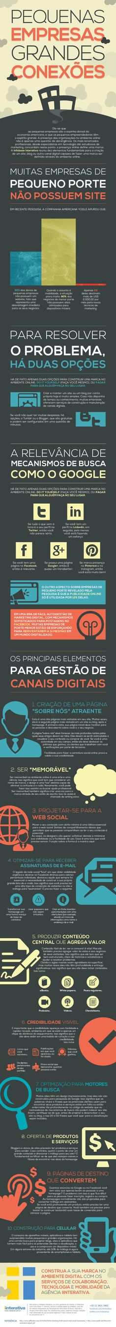 [INFOGRAFICO] PQNS MARCAS, GDES CONEXOES Leia os nossos artigos sobre Marketing Digital no Blog Estratégia Digital em http://www.estrategiadigital.pt/category/marketing-digital/