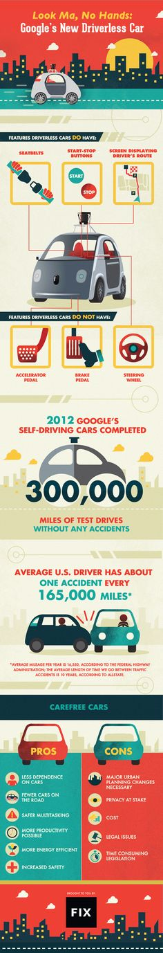 Google's new driverless car will be a revelation for travelers, freeing up time to read, chat, and work while commuting! #SelfDrivingCars