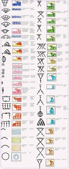 Crochet Stitch Symbols Crochet Symbols and how it looks after crocheting. Words are in Spanish and it is a Jpeg, so it cannot be translated. The post Crochet Stitch Symbols appeared first on Hushist.Watch This Video Beauteous Finished Make Crochet Lo Crochet Instructions, Crochet Diagram, Crochet Stitches Patterns, Crochet Chart, Crochet Basics, Stitch Patterns, Knitting Patterns, Knitting Charts, Knitting Stitches