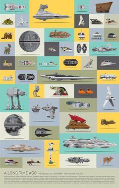 Tous les vaisseaux de Star Wars en une infographie