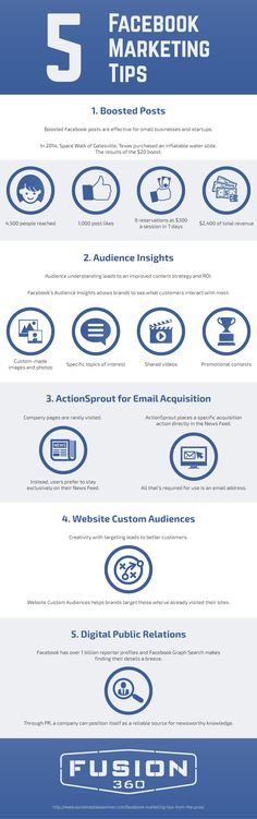 Seeing as how Facebook is easily the world's most popular and efficient media marketing tool for social media strategists and marketing agencies, it's key that said platform be mastered and...
