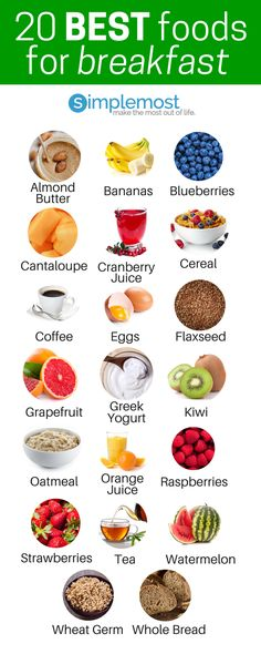 The best breakfast foods for you are as simple as the chart.  These are 20 of the foods you should stick to for breakfast. http://www.simplemost.com/?utm_campaign=social-account&utm_source=pinterest.com&utm_medium=organic&utm_content=pin-description