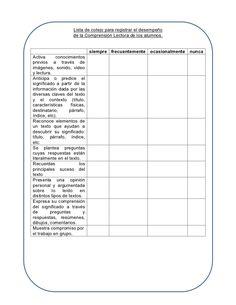 Lista de cotejo para registrar el desempeño de la Comprensión Lectora de los alumnos. ...