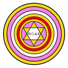 Соглашение о наблюдении и пользования Инструментом Вознесения · ♥ · Галактический Союз Сил Света