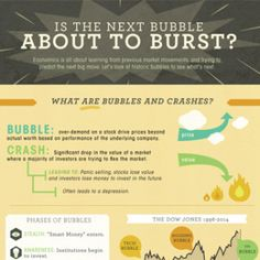 Is the Next Bubble About to Burst?