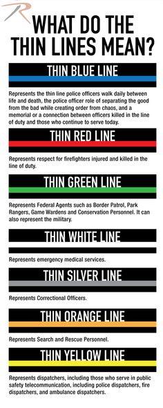 Police Thin Blue Line Black /& Grey Flag Patch blue Lives Matter hook /& loop