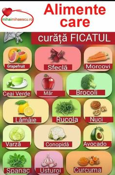 Eat Smart, Avocado, Health Fitness, Fruit, Food, Workout, Sport, Green, The Body