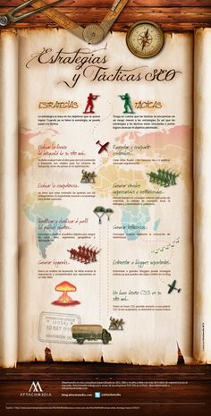 Estrategias y tácticas SEO #infografia #infographic #seo