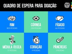 DOAÇÃO DE ÓRGÃOS: JÁ PENSOU NISSO? http://blogdoronaldocesar.blogspot.com.br/2017/05/quadro-de-espera-para-doacao-em.html              CURTIU? COMPARTILHE