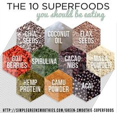 SUPERFOODS Chia seeds Coconut oil (I hate the taste of coconut!) Flax seeds Goji berries Spirulina Cacao nibs Maca powder Hemp protein Camu powder Acai (a word with 3 syllables) Best Smoothie, Healthy Smoothies, Superfood Smoothies, Smoothie Detox, Health And Nutrition, Health And Wellness, Nutrition Chart, Nutrition Drinks, Health Foods