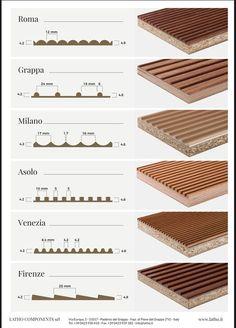 Home Room Design, Home Interior Design, Interior Decorating, House Ceiling Design, Home Ceiling, Wooden Ceiling Design, House Design, Wood Slats, Wood Paneling