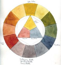 Old Master's color wheel