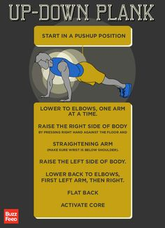 Planking in pictures might not be cool anymore, but planking in the gym is as important as ever!
