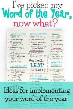 Ideas for implementing your word of the year into your life once you've chosen it.