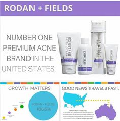 Rodan and Fields is now the #1 Premium Acne Brand in the US...and we will be launching in Australia by close of 2016. Now is the time to join...thinknof it this way...what if you teamed with the Dr's before Proactiv was available in 180 countries, life would be totally different!!! That is the type of opportunity this is.  Nicoledragone.myrandf.com