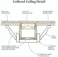 Diy coffered ceiling detail