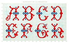 Vintage Cross Stitch Monograms from an antique French Monogram book
