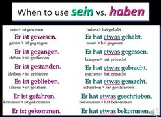 Sein vs haben Study German, Learn German, German Grammar, German Words, German Language Learning, Language Study, Reflexive Verben, Tenses Chart, Grammar Chart