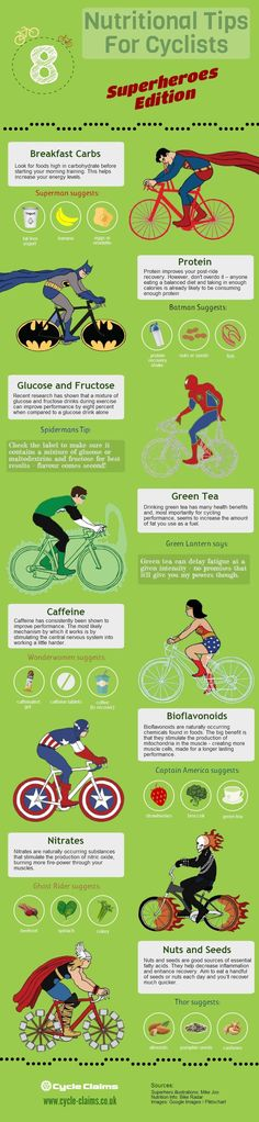 8 Nutritional Tips For Cyclists recommended by 8 out of 8 superheroes #cycling #bike #ride #explore #exercise