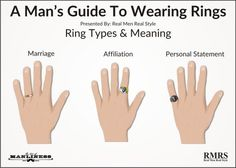 Can Men Wear A Ring On Each Th Finger