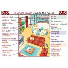 The House Bilingual Chart | Te Reo Maori Resources School Resources, Teacher Resources, Waitangi Day, Maori Words, Teacher Page, Maori Designs, Student Behavior, Turu, Learning Spaces