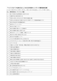 「ヘイトスピーチを許さない」かわき市民ネッワーク賛同団体名簿(1月17日現在)※他、未集計の数団体あり。引き続き賛同団体を募集中です。