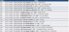 Mira cómo nos fue el 5/03 en las apuestas con las predicciones de Zcode. Ingresa y comienza a ganar www.newsystem.me/... #Pronosticosdeportivos #prediccionesdeportivas #deportes #apuestas #loteria #Sportbooks #gambling #College #NHL #Soccer #NFL #Europe #Futbol #NAACF #NBA #apuestas #futbol #tipster #tips #free #Sports #deportivas #tenis #picks #betting #pronosticos #dinero #ganar #bets #football #baloncesto #apuestasdeportivas #NFL #college #horses #soccertips