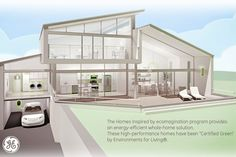 This home has been certified green. #design #architecture #home #efficiency
