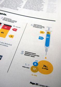 Infographic   Magazine Infographics by Martin Oberhäuser, via Behance