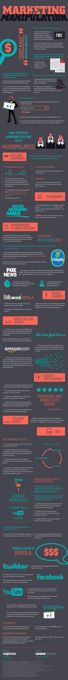 Marketing vs manipulación