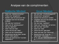 Feedback Analyse van de complimenten Coaching, Team Building Activities For Adults, Growth Mindset Book, Positive Behavior Support, Visible Learning, Fixed Mindset, School Info, Yoga For Kids, Psychology